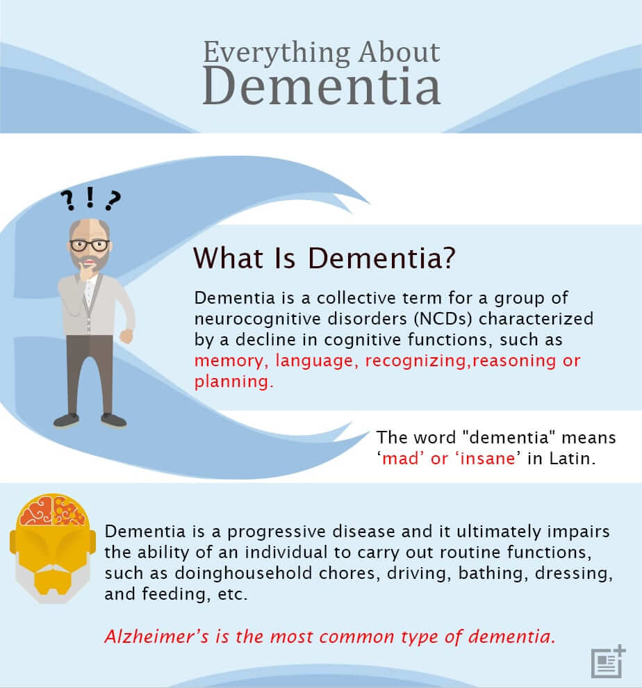 the causes symptoms and treatment of dementia disease Learn about the prevalence, causes, risk factors, symptoms, diagnosis, treatment, prognosis and life expectancy of vascular dementia.