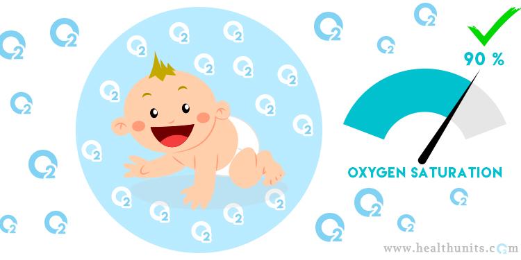 Bronchiolitis In Infants