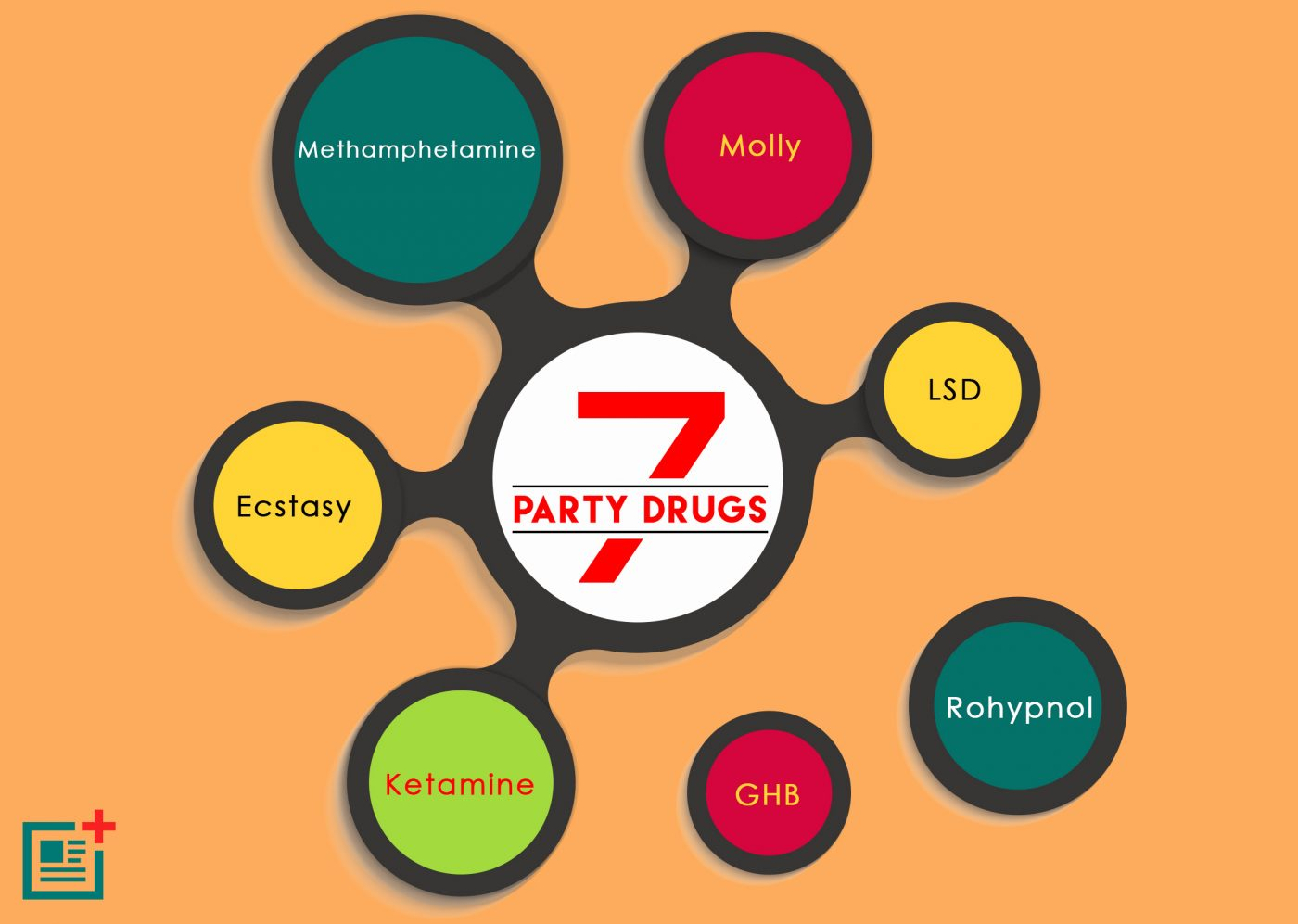 7-Party-Drugs