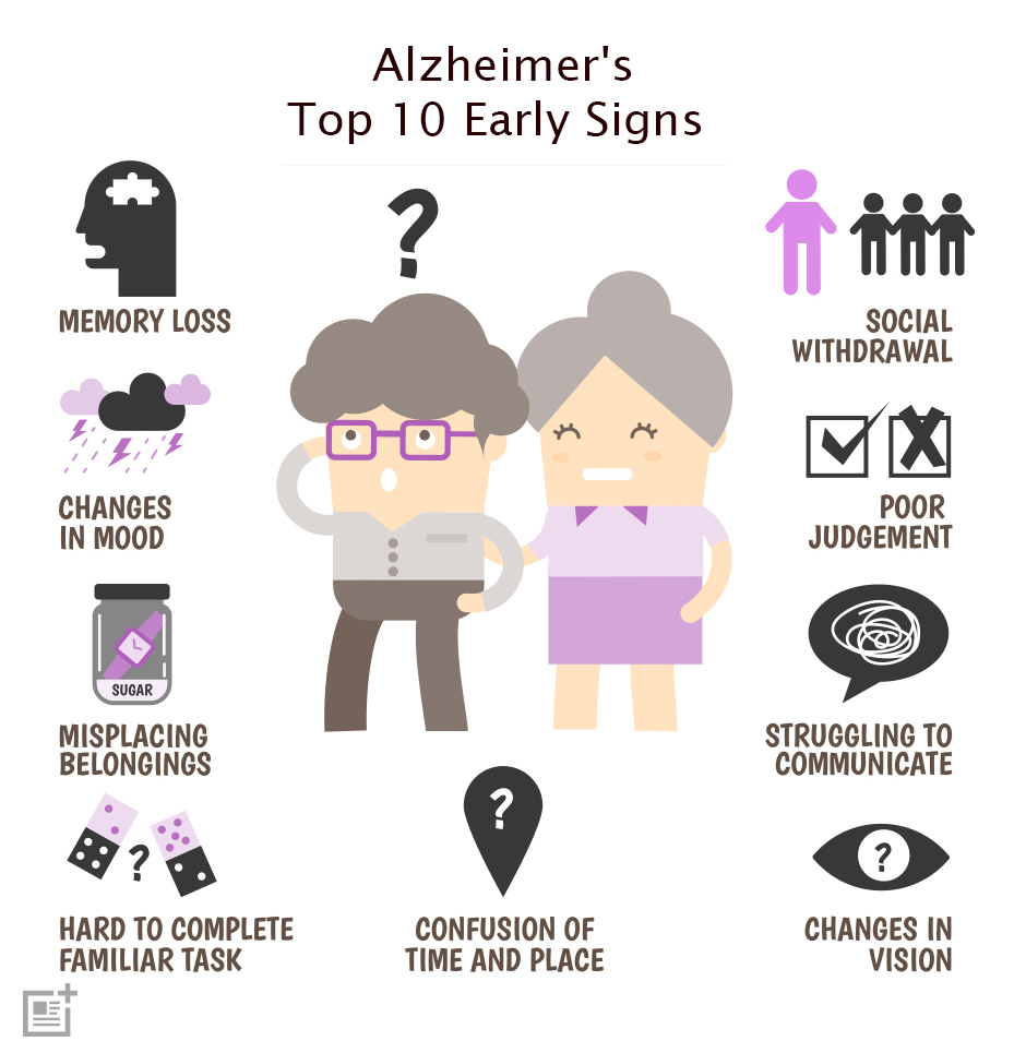 alzheimer desease Alzheimer's disease — reference guide covers symptoms, causes, treatment of this debilitating disorder.