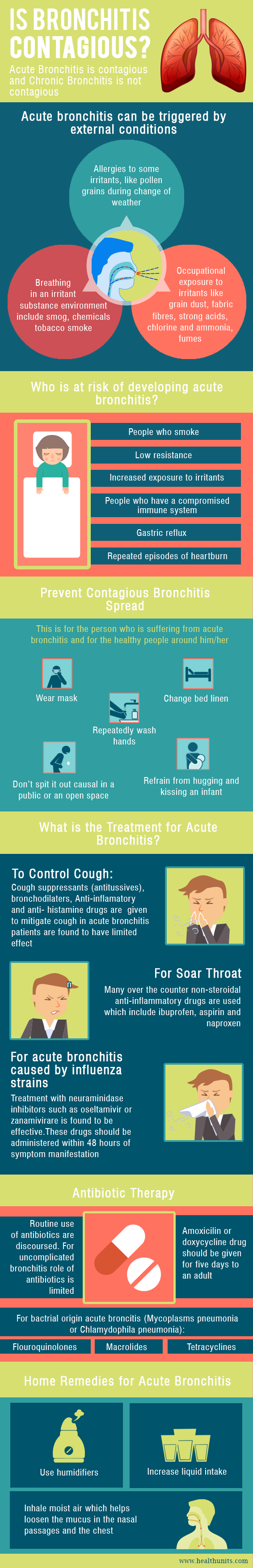 is bronchitis contagious