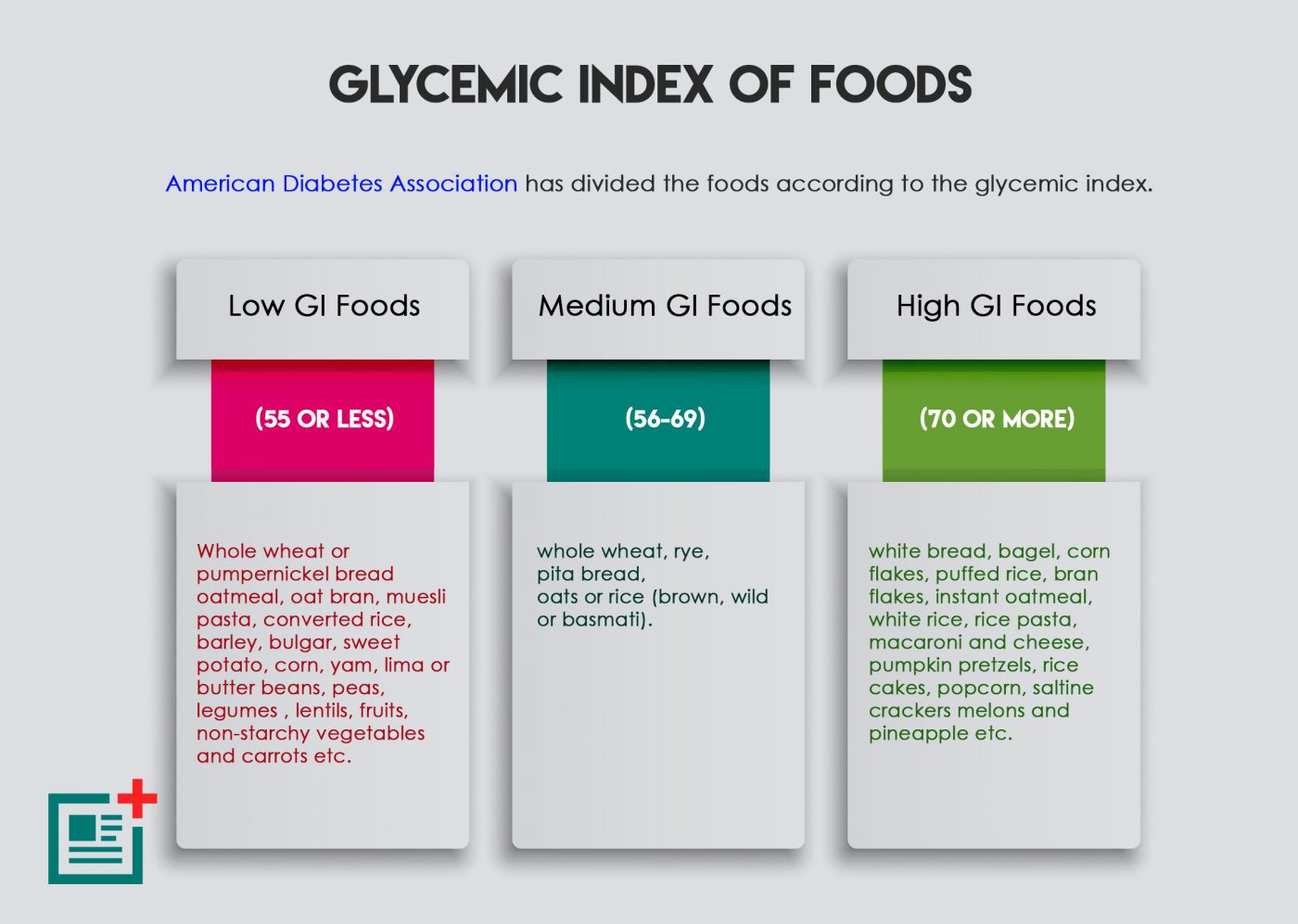 Diabetic Meal Planning glycemic-index-of-foods