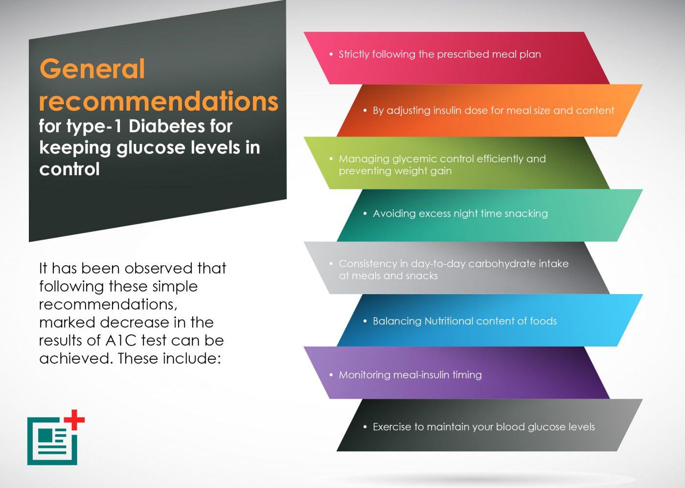 Diabetic Meal Planning general-recommendations