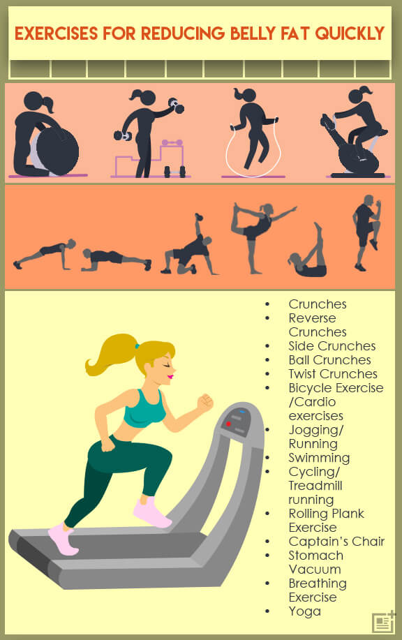 exercise-fr-reducung-belly-fat