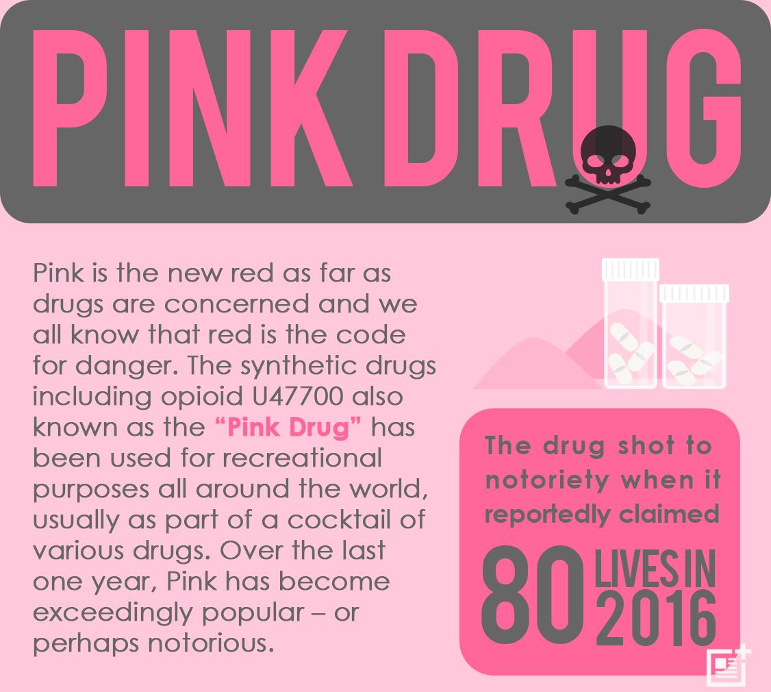 Pink Drug u47700