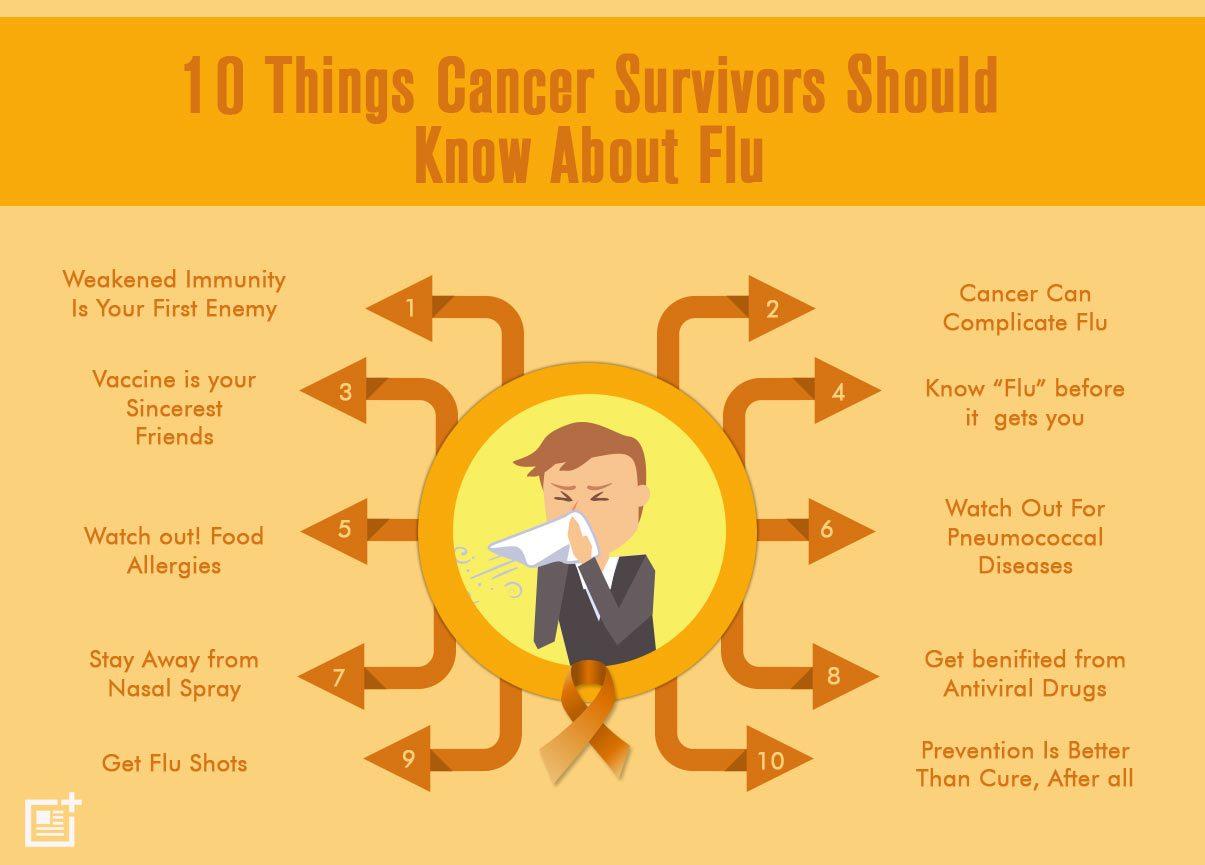 Cancer Virus in Flu Vaccine