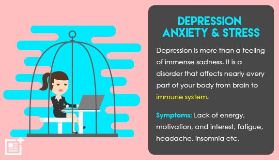Stress Symptom